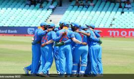Byjus Team India Shirt Sponsorship